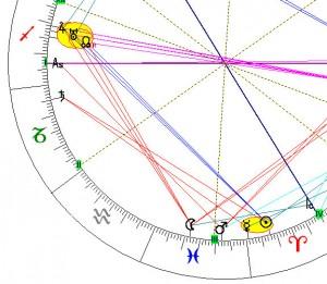 Kvadratura mezi Merkurem a Saturnem v horoskopu básníka Jiřího Wolkera...